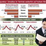 Xenagos Sales-Indikator Q1-2008