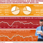 Xenagos Sales-Indikator Q3/2014
