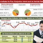 Xenagos Sales-Indikator Q1/2014