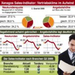Xenagos Sales Indikator Q2/2009