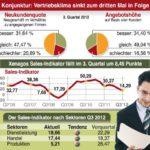 Xenagos Sales-Indikator 3. Quartal 2012